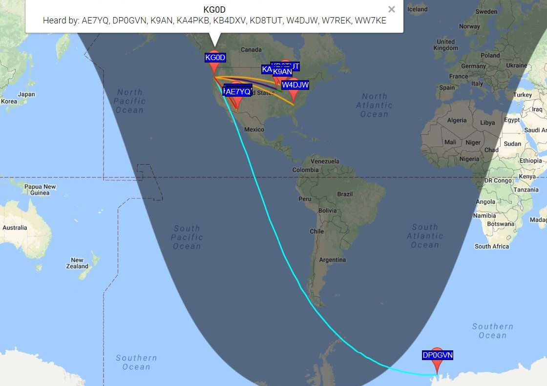 Spiral Loop Analogue Radio Control By Sm0vpo The Next Plot Below Shows A 2 Hour Wspr Spots Map With Antenna Placed Outdoors Again W Antarctic Station Is Broadside To And