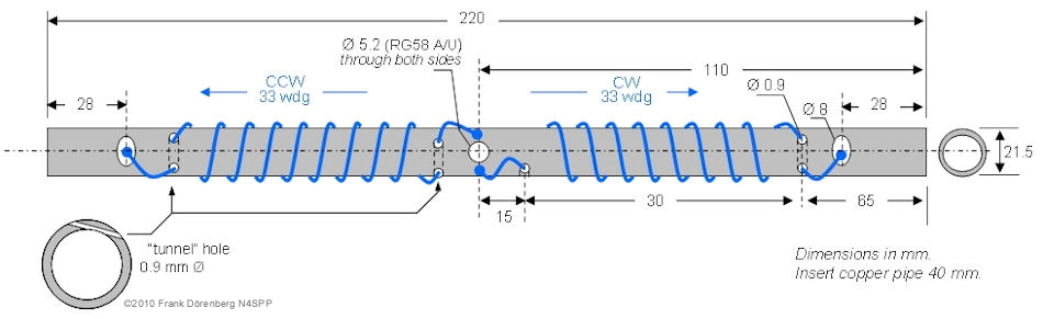 KGD mini dipoles