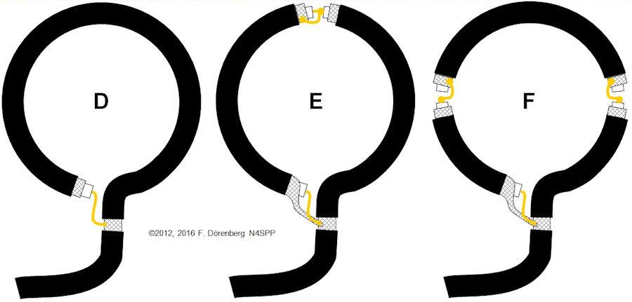 magnetic loop for 80