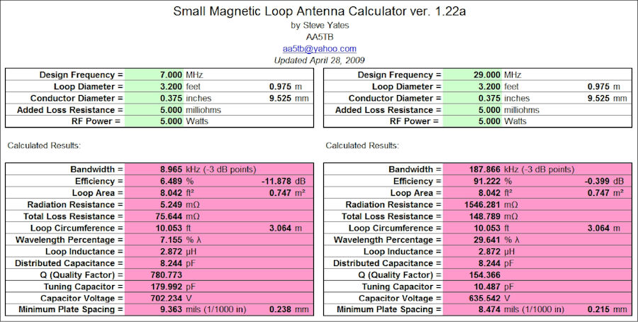 40 18m mag loop loop antenna calculators suggest that a loop of that size can be tune from 40 to 10 mtrs with a variable capacitor of 10 180 pf greentooth Choice Image