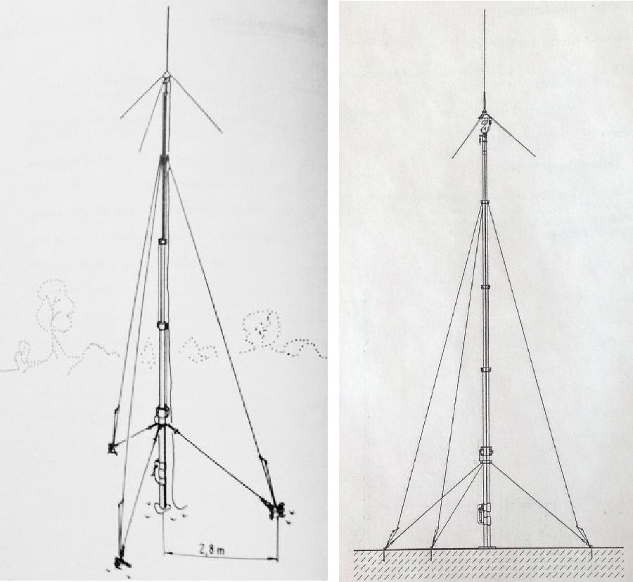 Telescopic mast