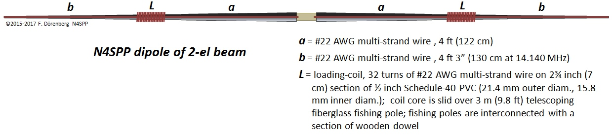 20m 1/2-size dipole