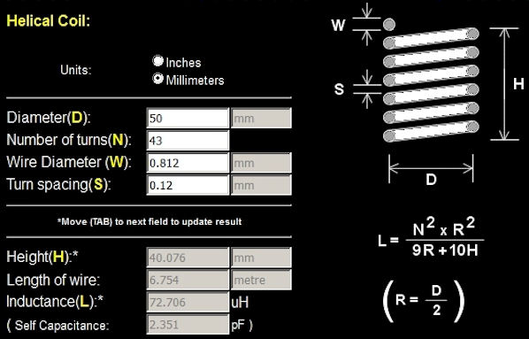 11m Frequency Chart : M mid loaded dipole