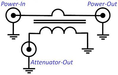 Attenuatorcoupler directional coupler schematic freerunsca Images