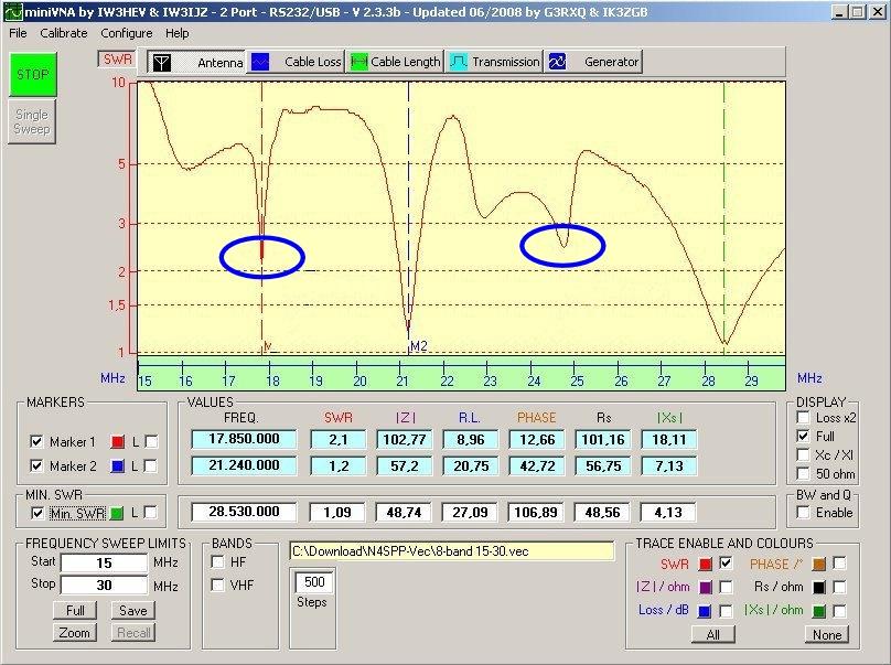 miniVNA measurements