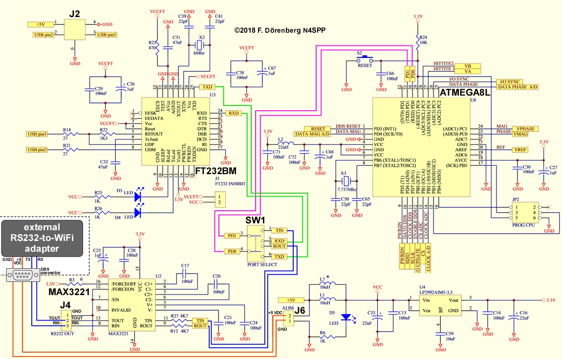 Minivna Measurements Usb Splitter Schematic There Is Also Generic Vcom Freeware Available I Have Only Used Software For My Windows Laptop Exists Android Eg