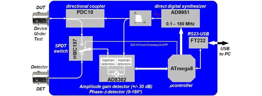 radio system block diagram how wifi works diagram