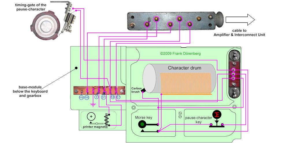 Feld hell circuitry 20 internal wiring diagram of the hell feldfernschreibers printerkeyboardcharacter drum unit asfbconference2016 Choice Image